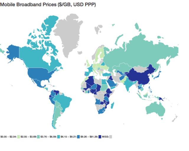 Mobile broadband prices
