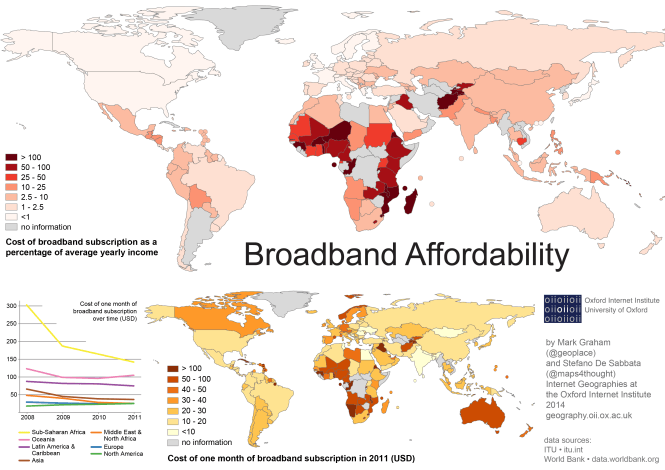 Broadband_Affordability