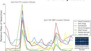 What does it mean to win a debate anyway?: Media Coverage of the Leaders' Debates vs. Google Search Trends