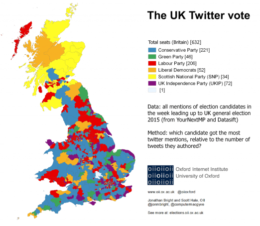 The UK Twitter vote